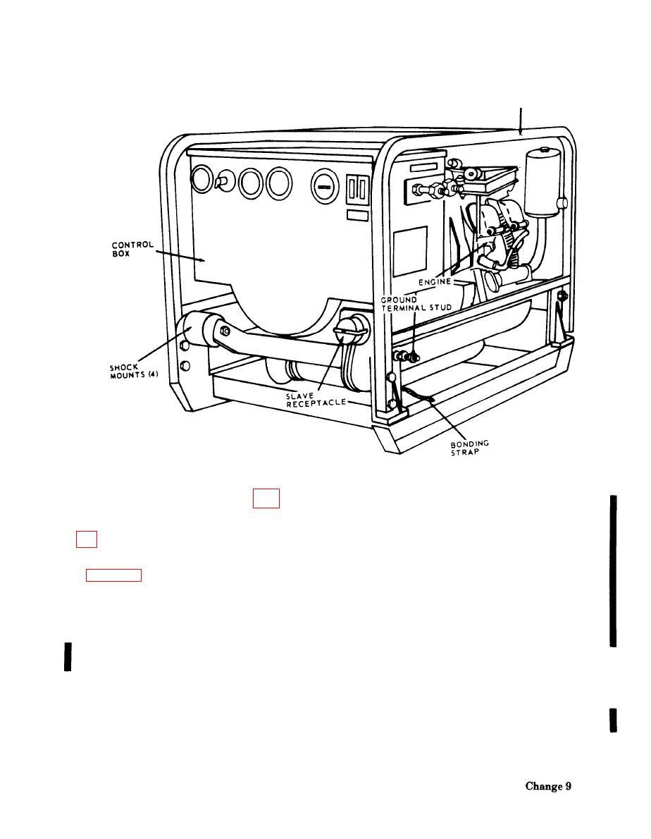 Figure 1 3 Generator Set Model Mep 026a